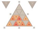 Gioco Triangolare 2048